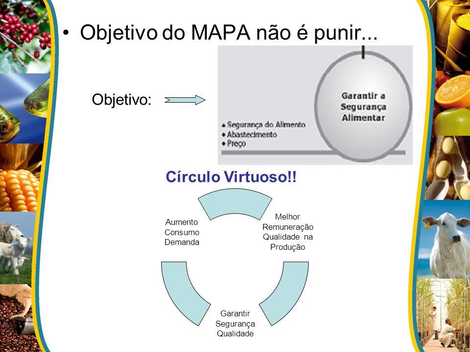Objetivo do MAPA não é punir...