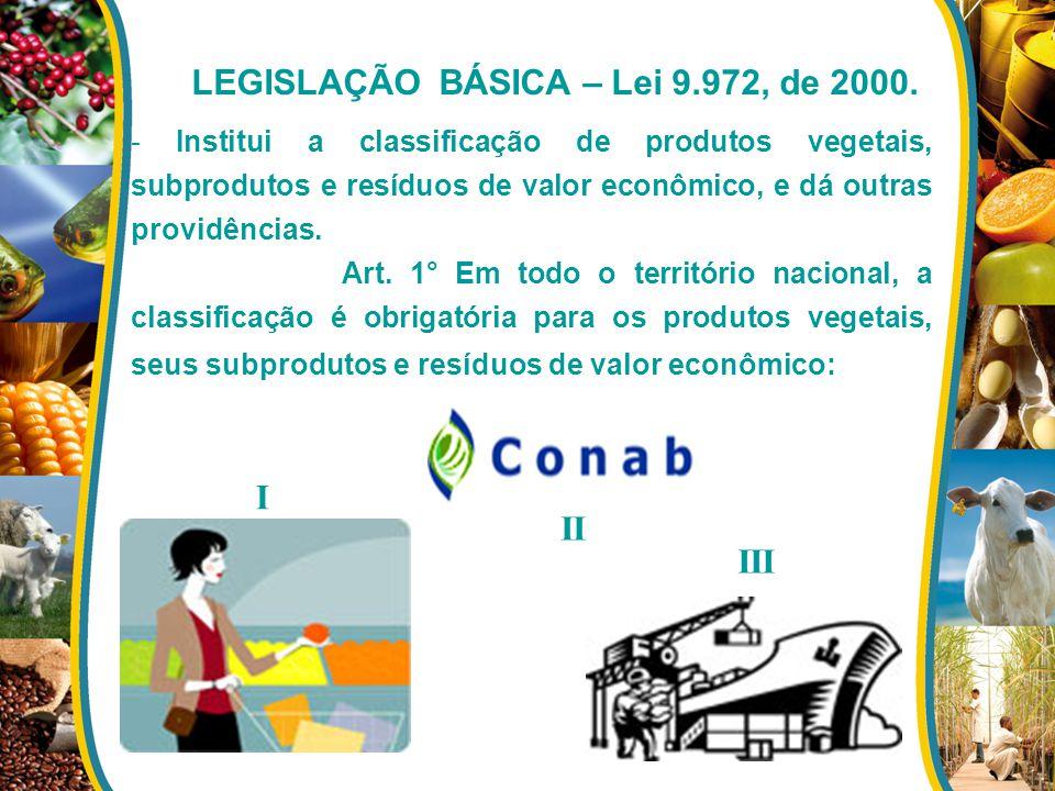 LEGISLAÇÃO BÁSICA – Lei 9.972, de 2000.