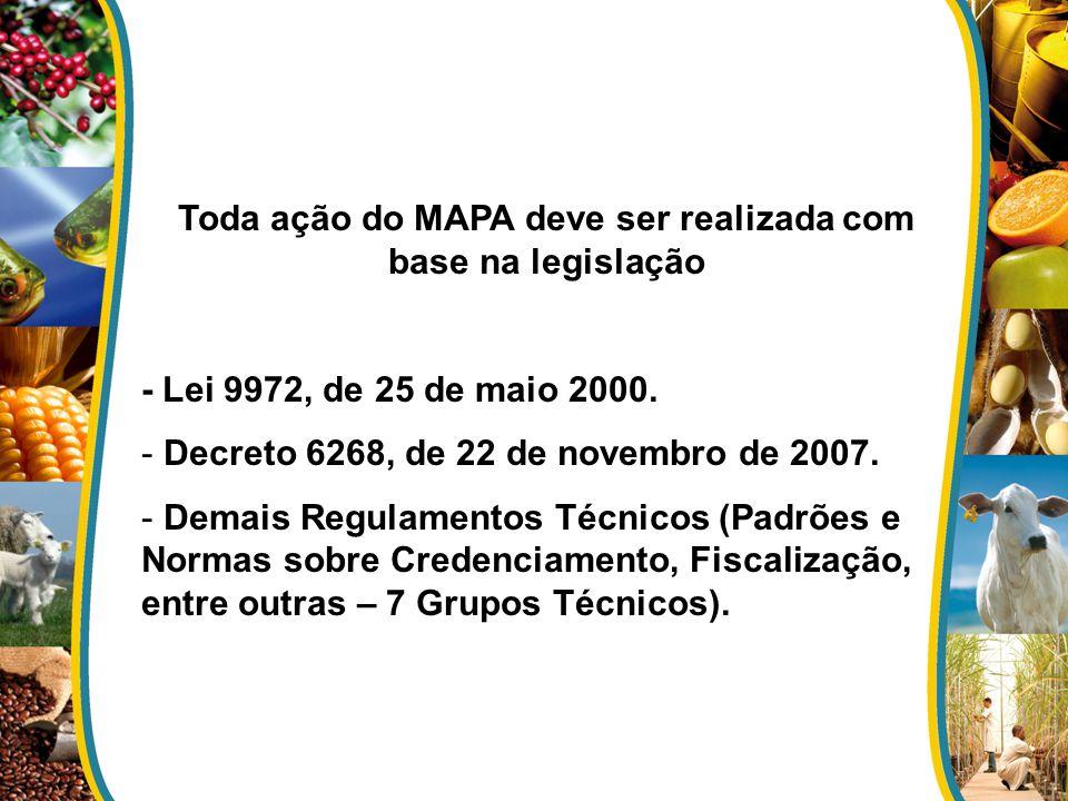 Toda ação do MAPA deve ser realizada com base na legislação