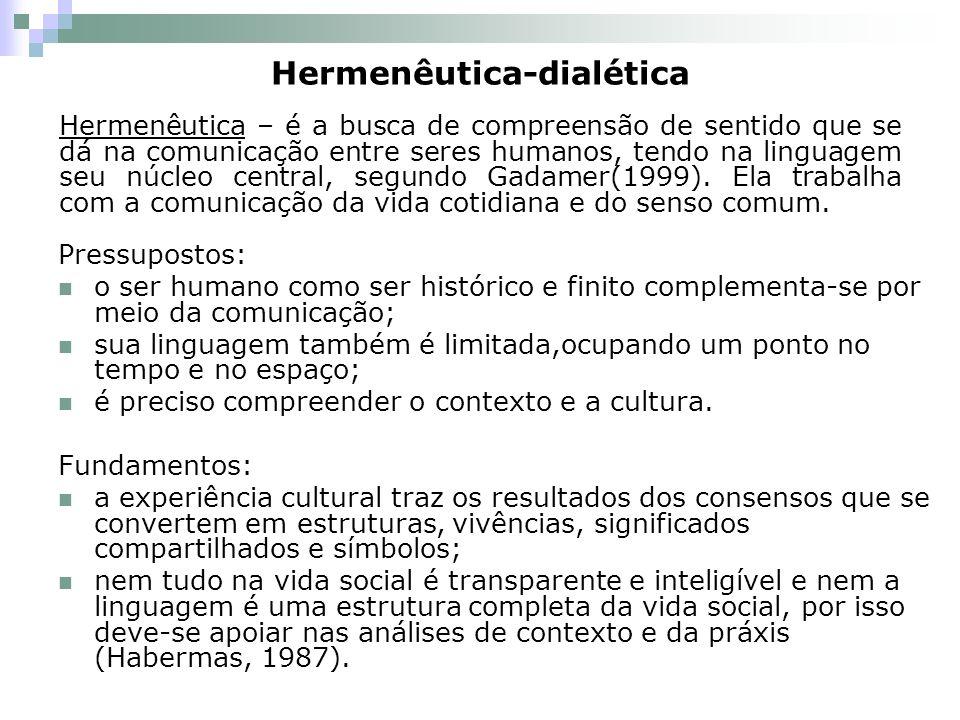 Hermenêutica-dialética