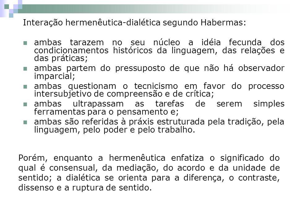Interação hermenêutica-dialética segundo Habermas: