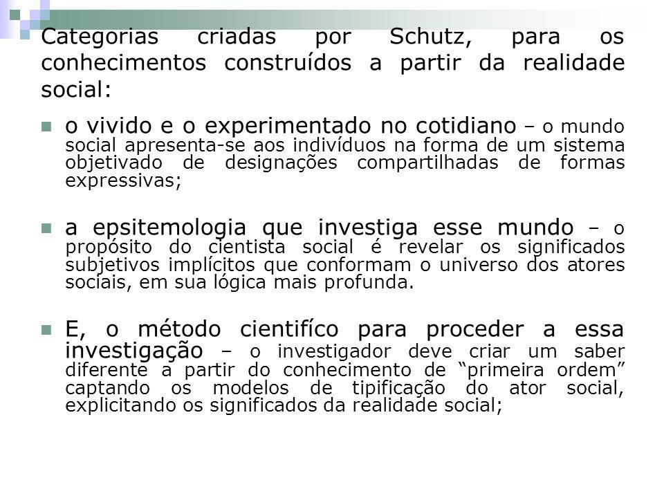 Categorias criadas por Schutz, para os conhecimentos construídos a partir da realidade social: