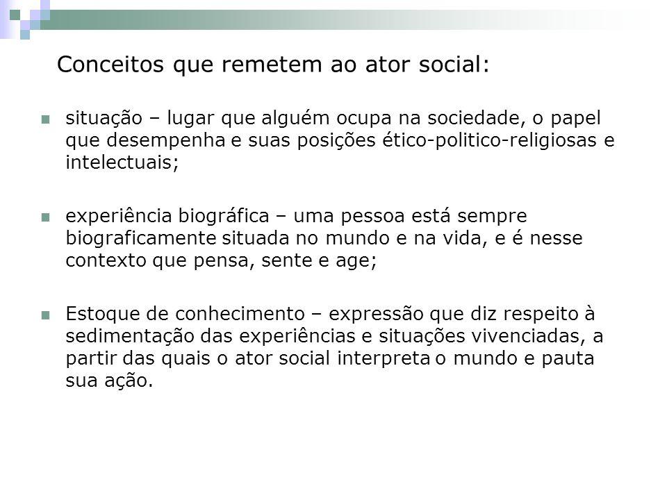 Conceitos que remetem ao ator social:
