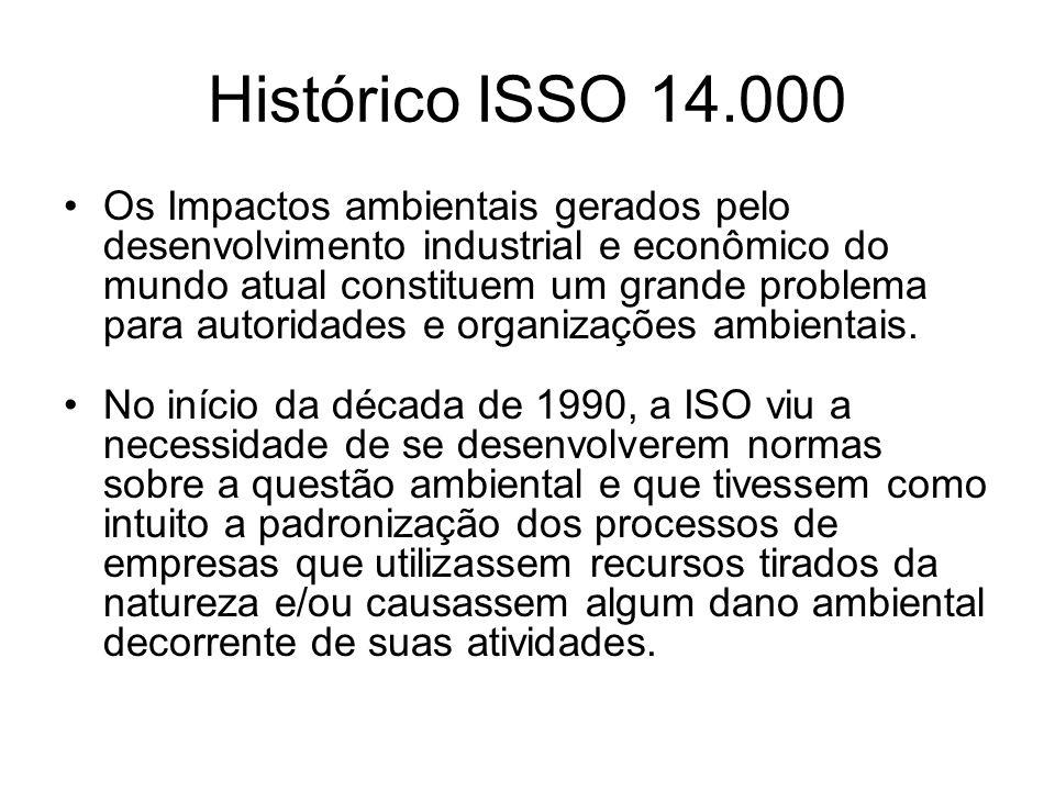 Histórico ISSO 14.000
