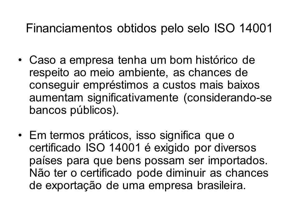 Financiamentos obtidos pelo selo ISO 14001