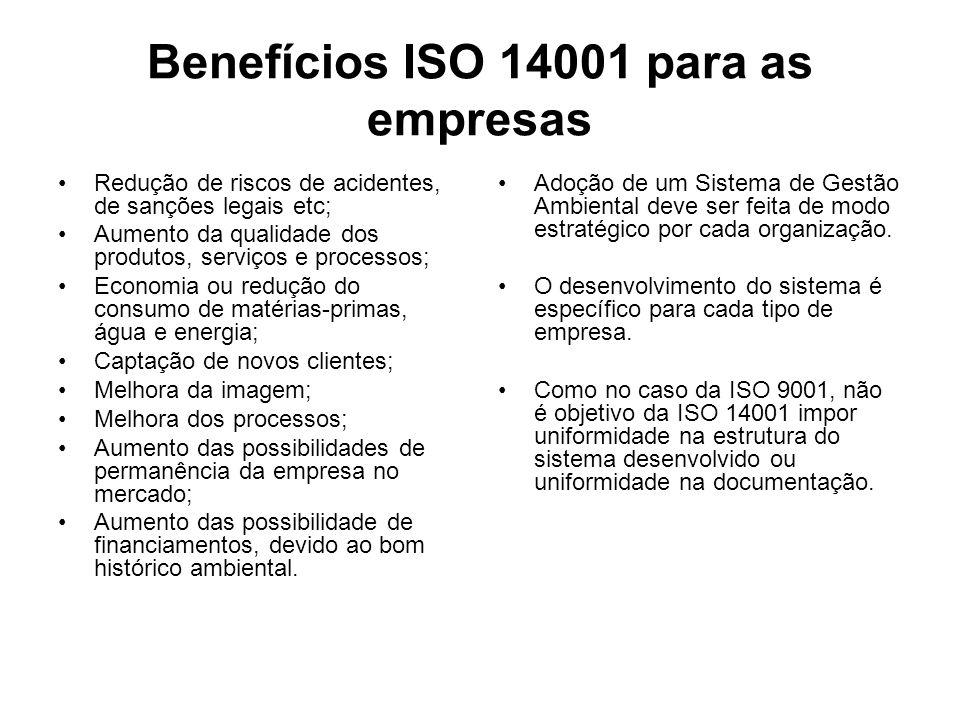 Benefícios ISO 14001 para as empresas