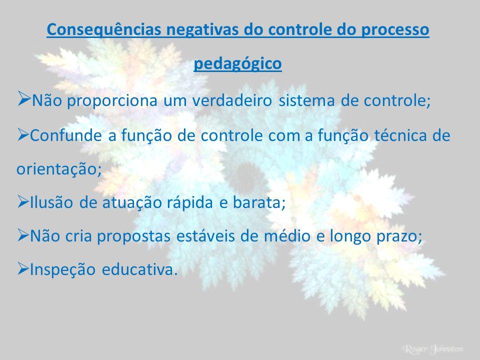Consequências negativas do controle do processo pedagógico