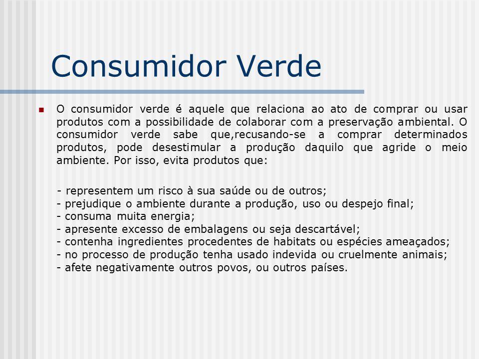 Consumidor Verde