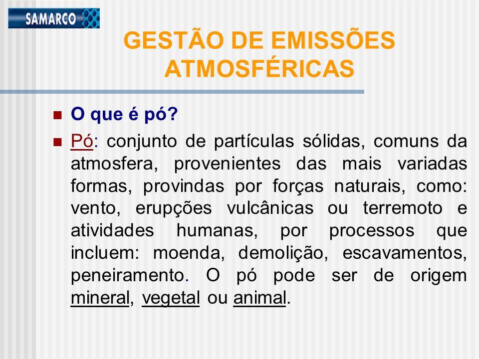 GESTÃO DE EMISSÕES ATMOSFÉRICAS