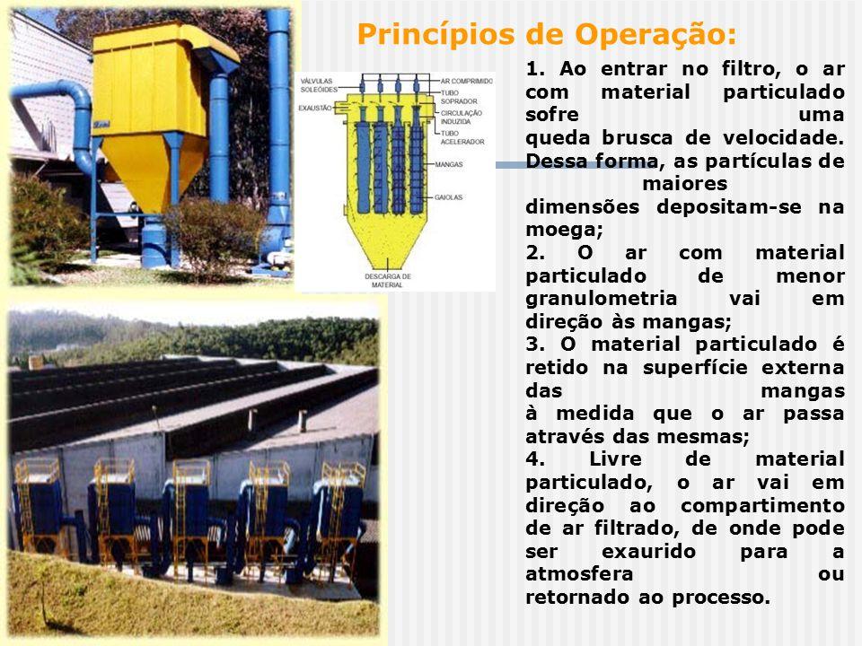 Princípios de Operação: