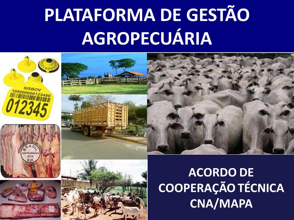 PLATAFORMA DE GESTÃO AGROPECUÁRIA