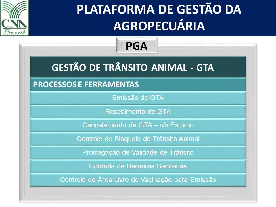 PGA GESTÃO DE TRÂNSITO ANIMAL - GTA PROCESSOS E FERRAMENTAS