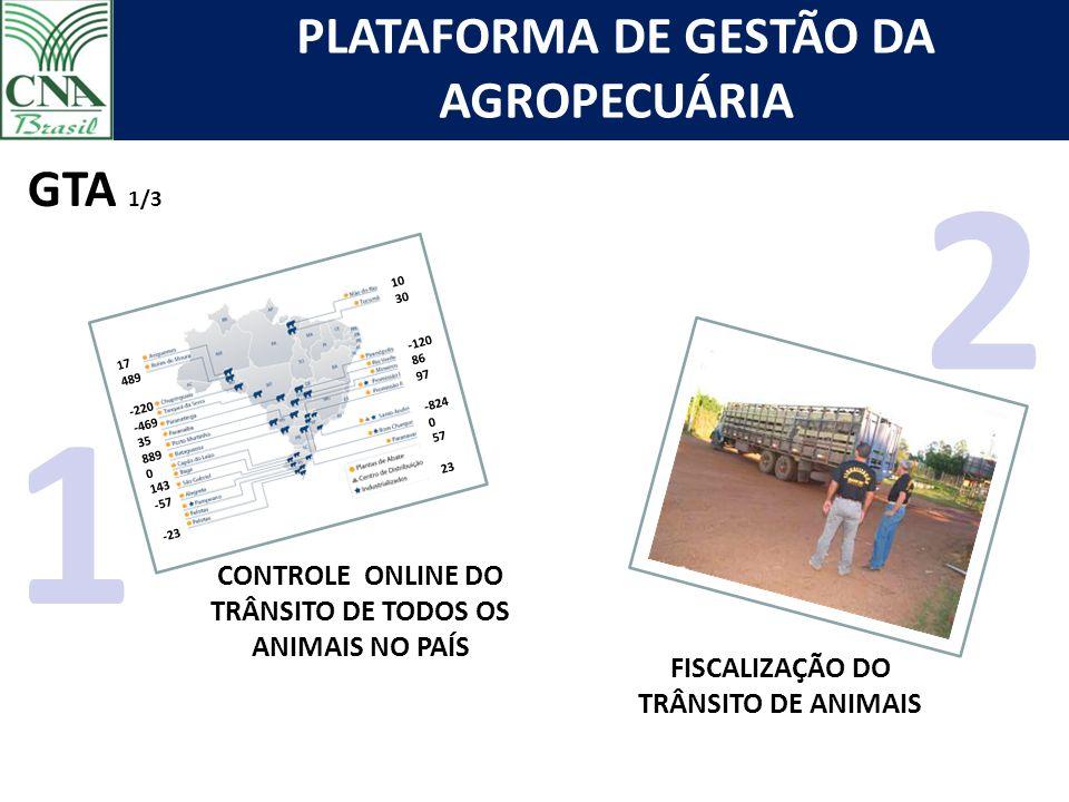 2 1 GTA 1/3 CONTROLE ONLINE DO TRÂNSITO DE TODOS OS ANIMAIS NO PAÍS