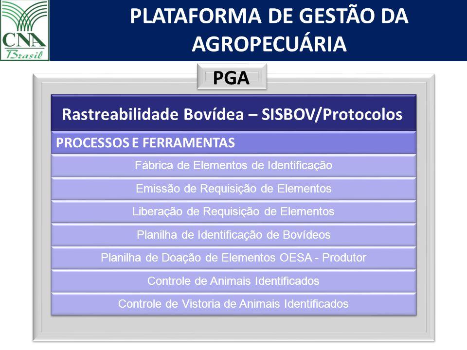 PGA Rastreabilidade Bovídea – SISBOV/Protocolos