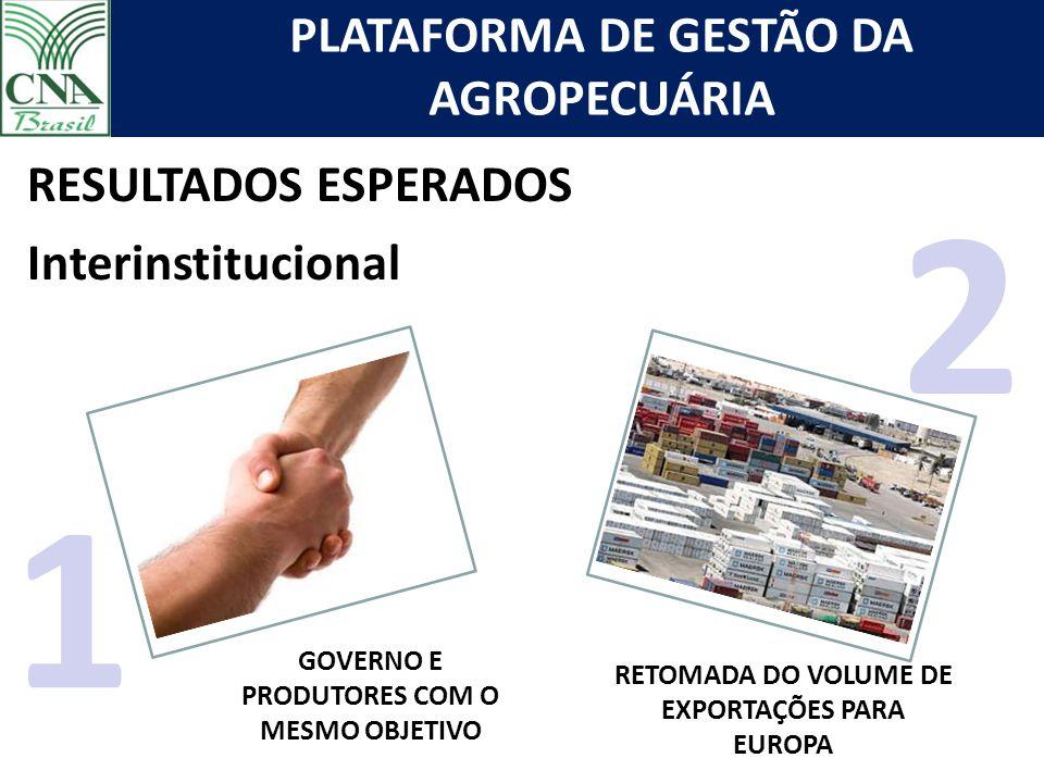 2 1 RESULTADOS ESPERADOS Interinstitucional