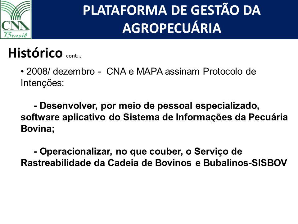 Histórico cont… 2008/ dezembro - CNA e MAPA assinam Protocolo de Intenções: