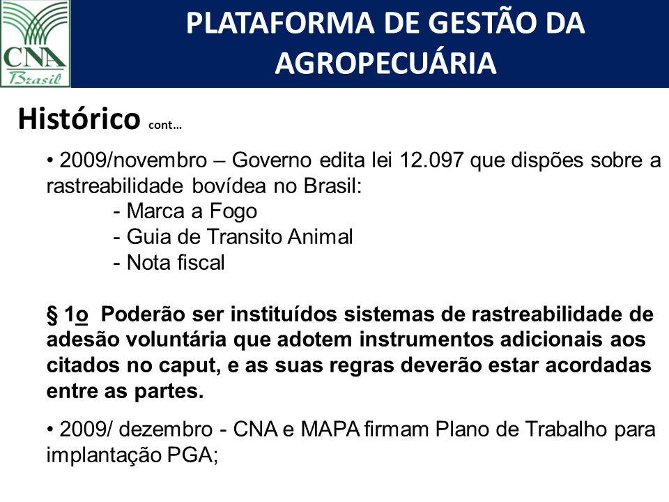 Histórico cont… 2009/novembro – Governo edita lei 12.097 que dispões sobre a rastreabilidade bovídea no Brasil: