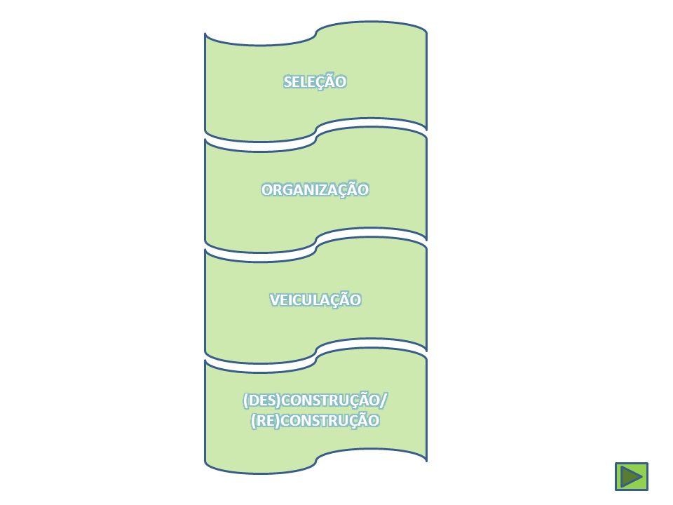 SELEÇÃO ORGANIZAÇÃO VEICULAÇÃO (DES)CONSTRUÇÃO/ (RE)CONSTRUÇÃO