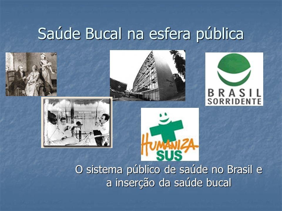 Saúde Bucal na esfera pública