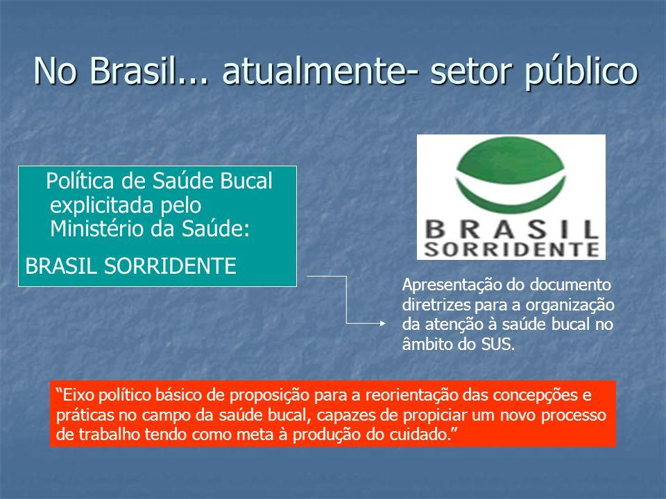 No Brasil... atualmente- setor público