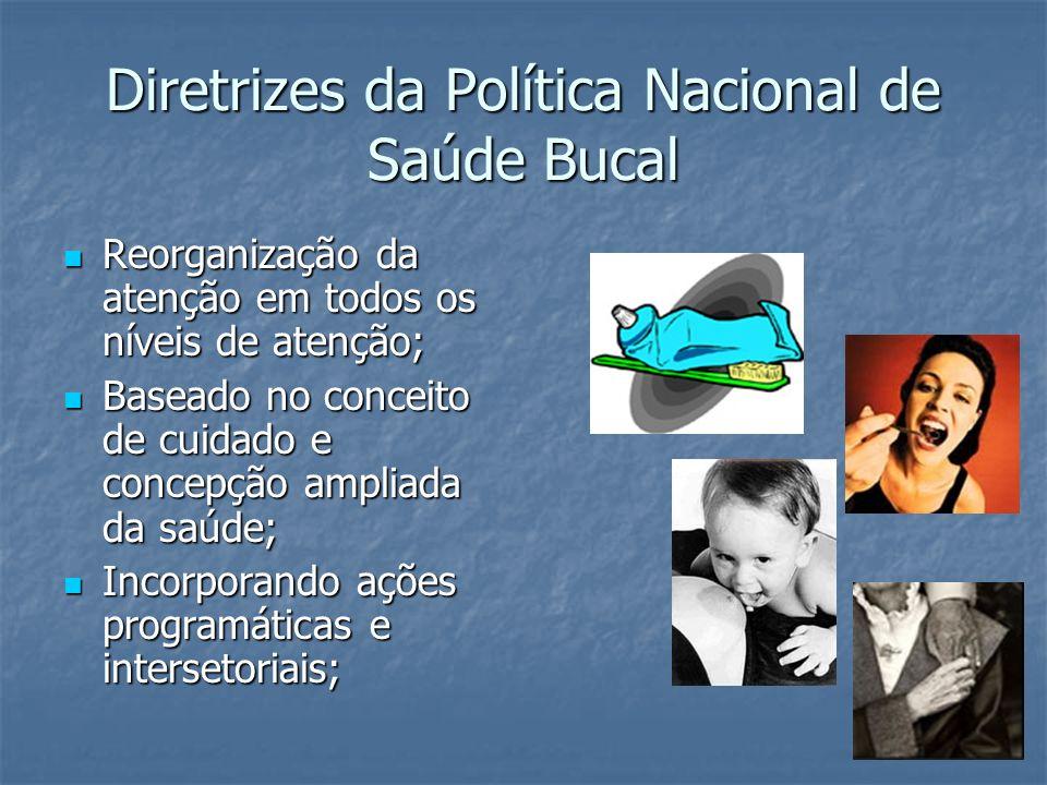 Diretrizes da Política Nacional de Saúde Bucal