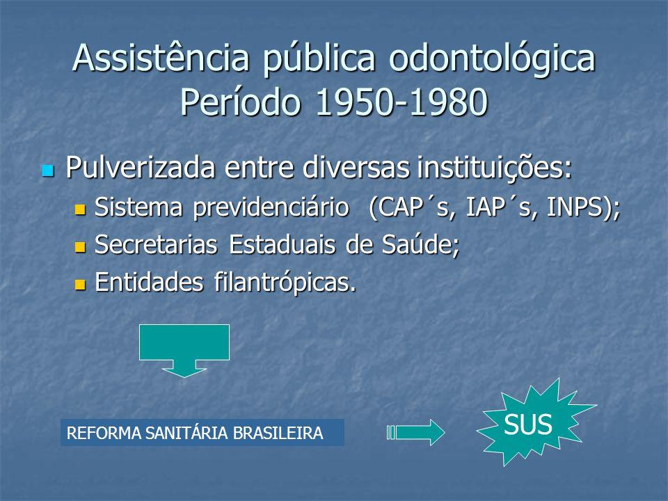 Assistência pública odontológica Período 1950-1980