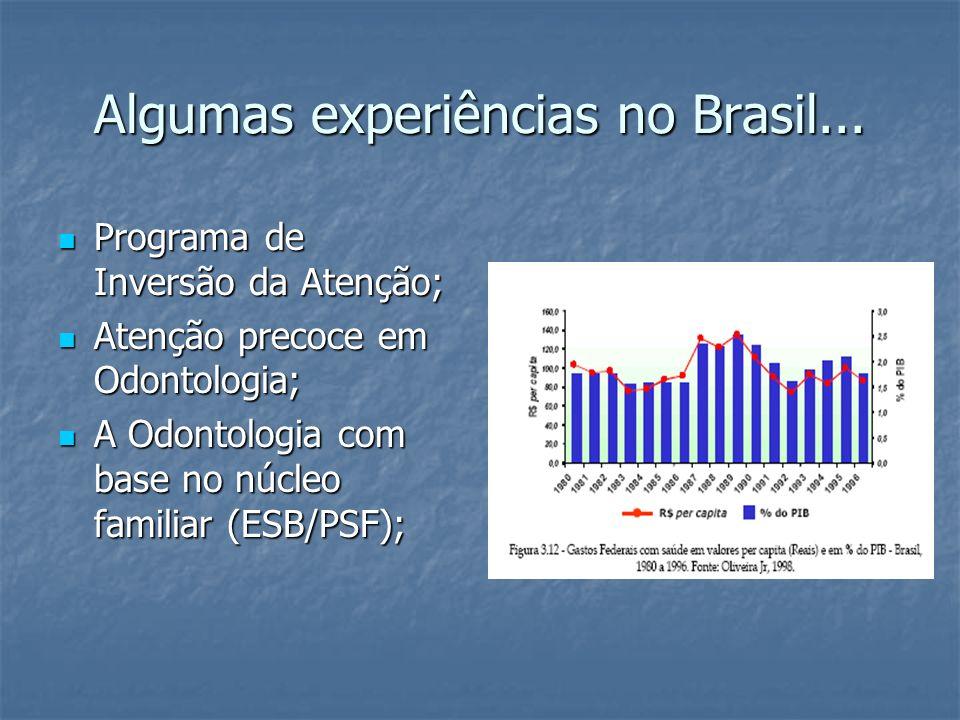 Algumas experiências no Brasil...