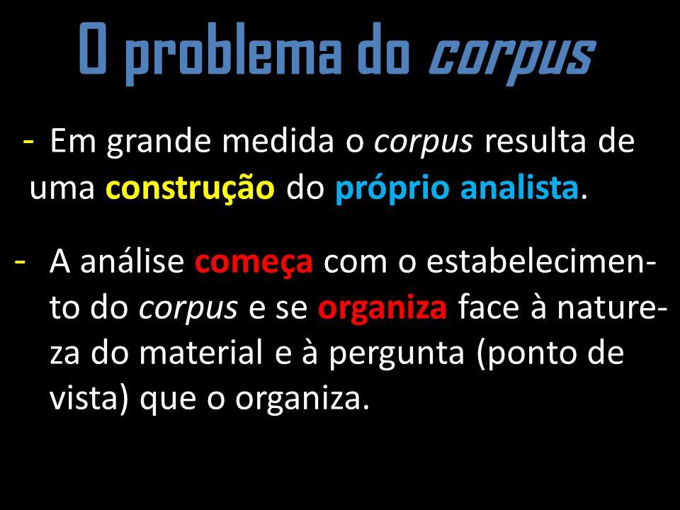 O problema do corpus - Em grande medida o corpus resulta de uma construção do próprio analista.