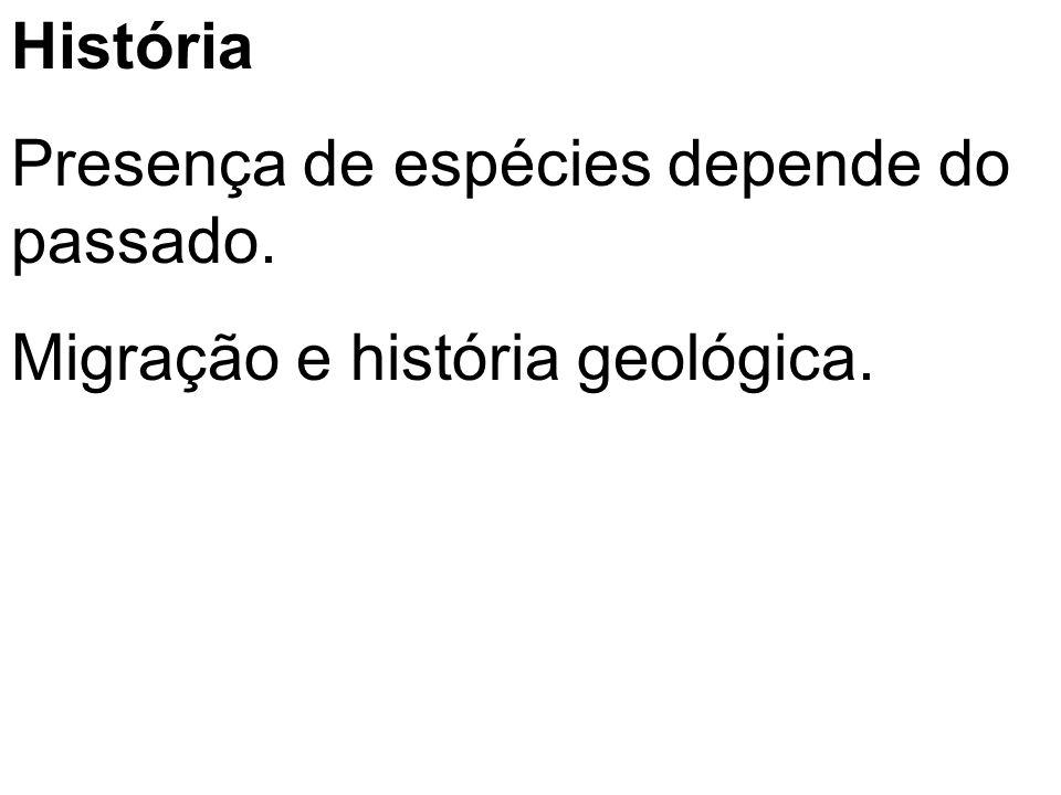 História Presença de espécies depende do passado. Migração e história geológica.