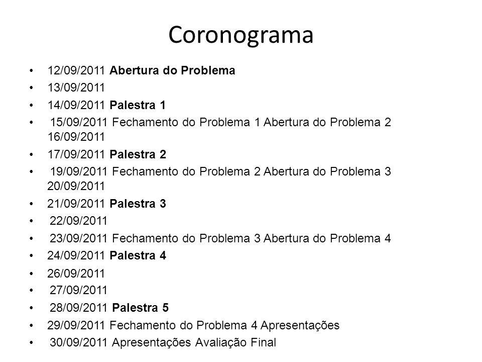 Coronograma 12/09/2011 Abertura do Problema 13/09/2011