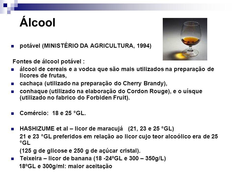 Álcool potável (MINISTÉRIO DA AGRICULTURA, 1994)