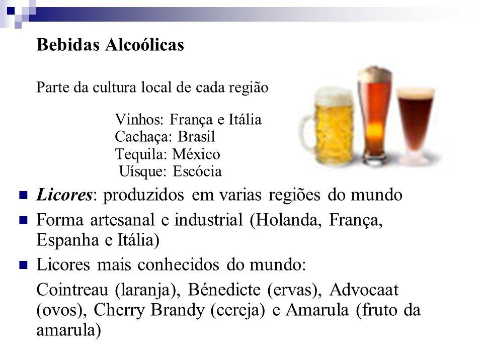 Licores: produzidos em varias regiões do mundo