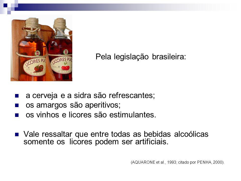 Pela legislação brasileira: