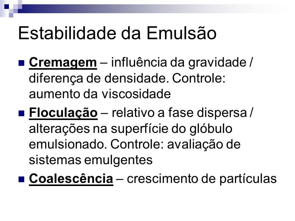 Estabilidade da Emulsão