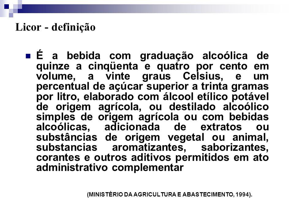 Licor - definição