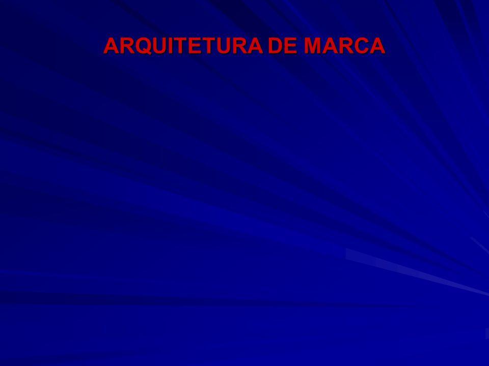 ARQUITETURA DE MARCA