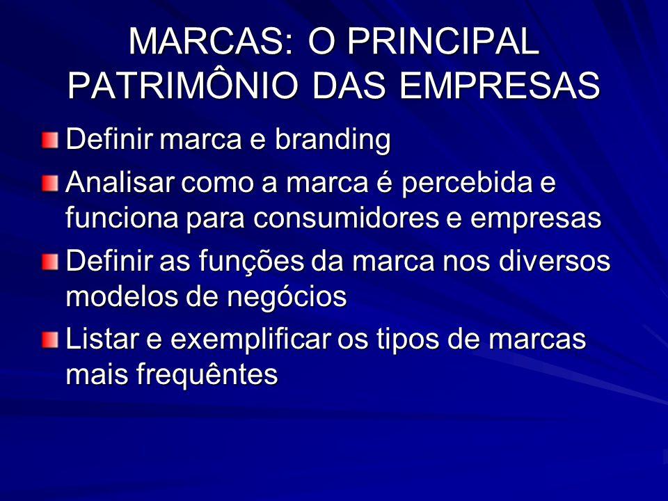 MARCAS: O PRINCIPAL PATRIMÔNIO DAS EMPRESAS