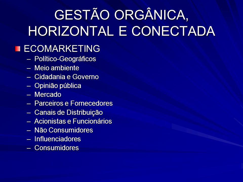 GESTÃO ORGÂNICA, HORIZONTAL E CONECTADA
