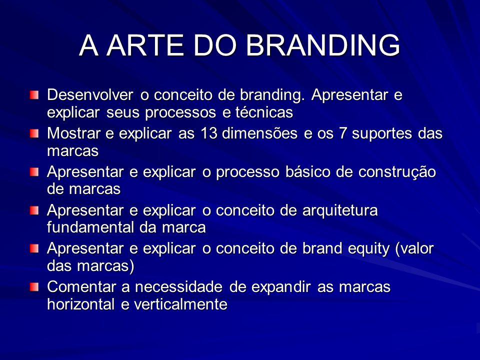 A ARTE DO BRANDING Desenvolver o conceito de branding. Apresentar e explicar seus processos e técnicas.