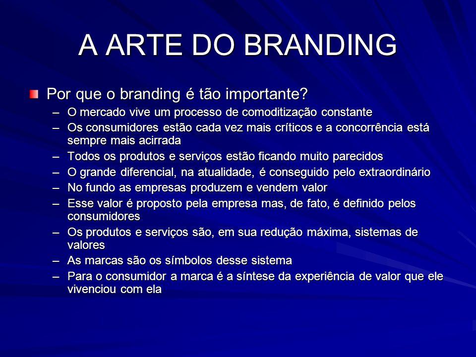 A ARTE DO BRANDING Por que o branding é tão importante
