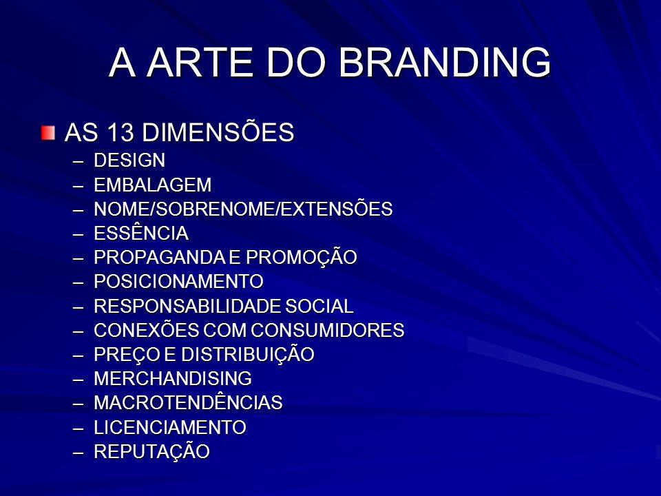 A ARTE DO BRANDING AS 13 DIMENSÕES DESIGN EMBALAGEM