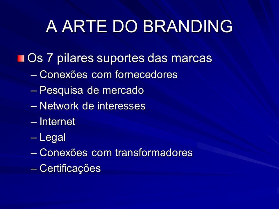 A ARTE DO BRANDING Os 7 pilares suportes das marcas
