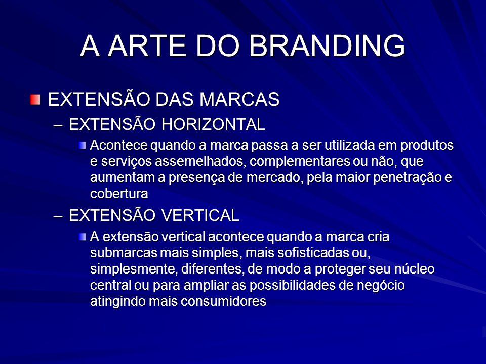 A ARTE DO BRANDING EXTENSÃO DAS MARCAS EXTENSÃO HORIZONTAL