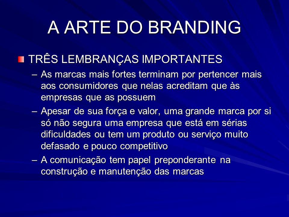 A ARTE DO BRANDING TRÊS LEMBRANÇAS IMPORTANTES