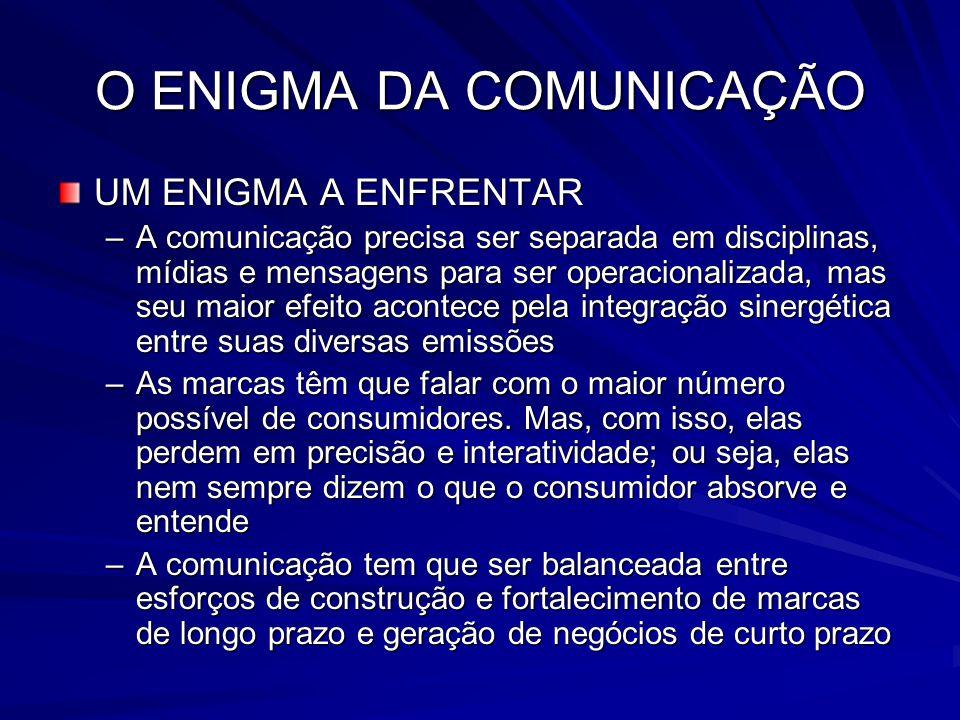 O ENIGMA DA COMUNICAÇÃO
