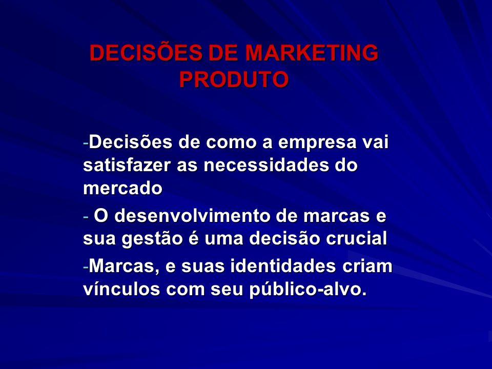 DECISÕES DE MARKETING PRODUTO
