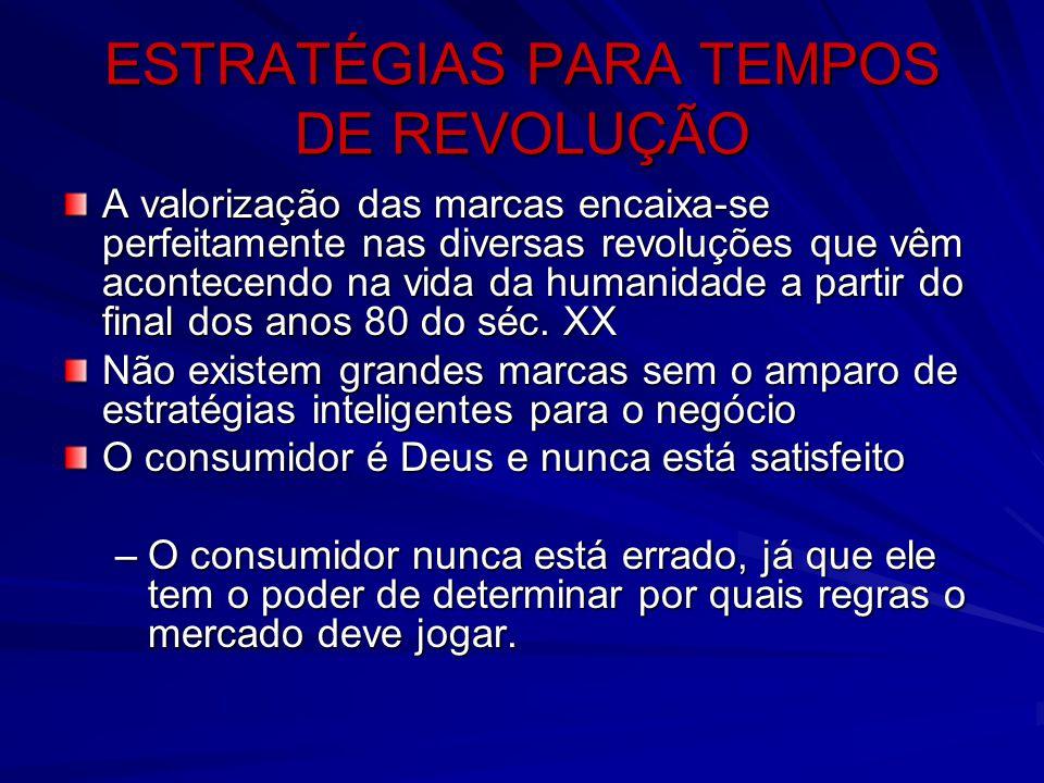 ESTRATÉGIAS PARA TEMPOS DE REVOLUÇÃO