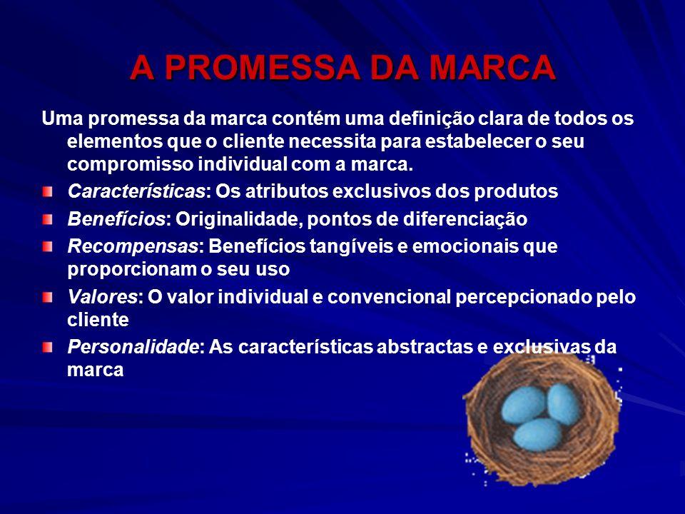 A PROMESSA DA MARCA