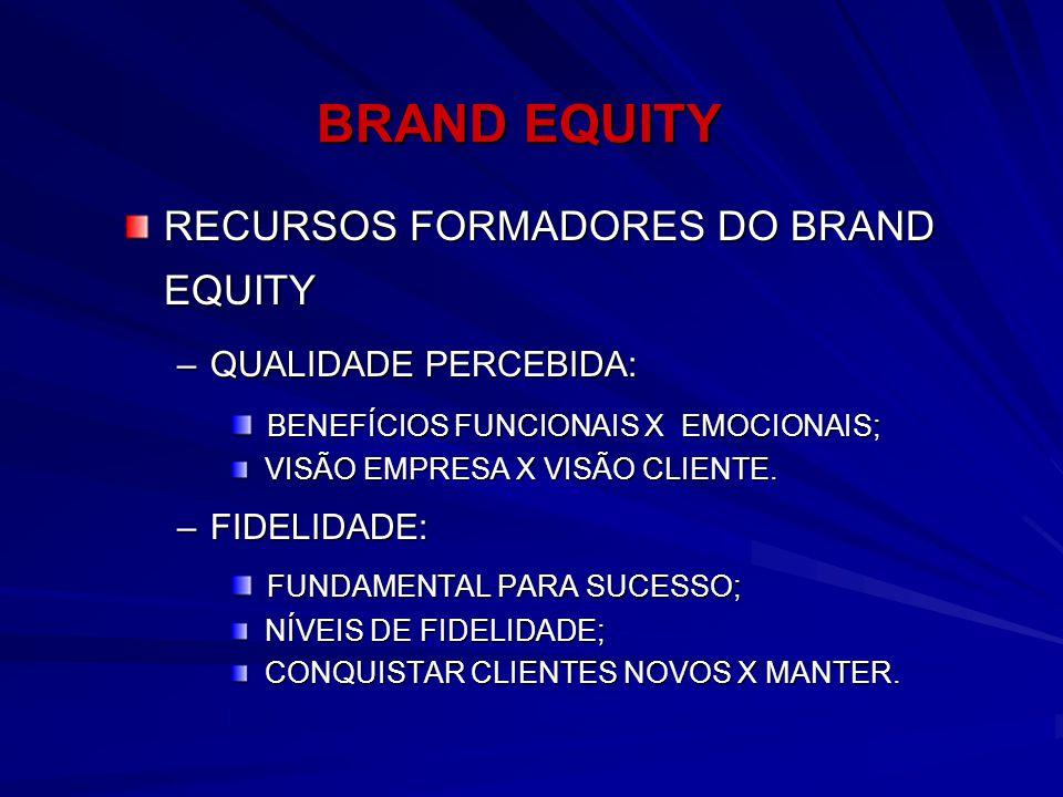 BRAND EQUITY RECURSOS FORMADORES DO BRAND EQUITY QUALIDADE PERCEBIDA: