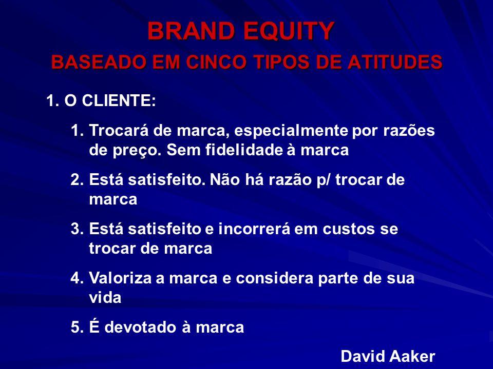 BRAND EQUITY BASEADO EM CINCO TIPOS DE ATITUDES